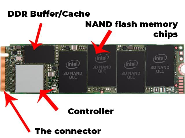 SSD components